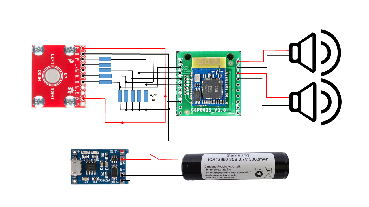 Bluetoothlautsprecher Diagramm